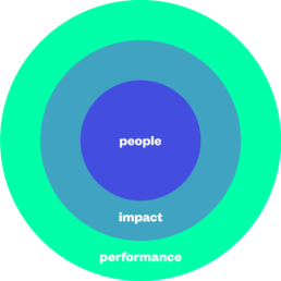 People - Impact - Performance